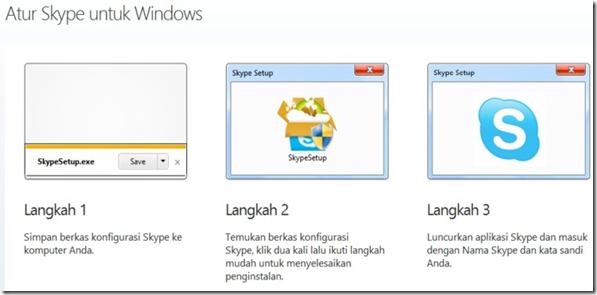 tiga langkah dasar instalasi Sype