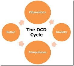 OCD-treatment-in-the-NHS