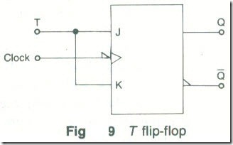 Sequential Digital Circuits flip-flop_12