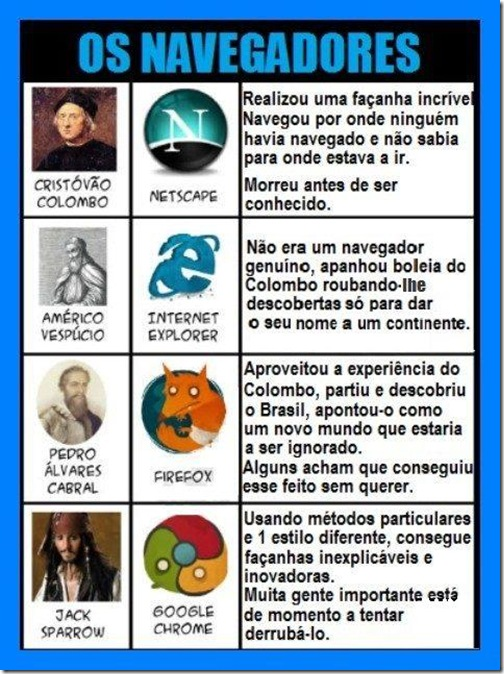 navegadores1
