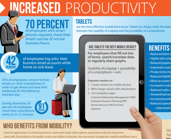 Mobile-productivity-mobilefever-clicksoftware