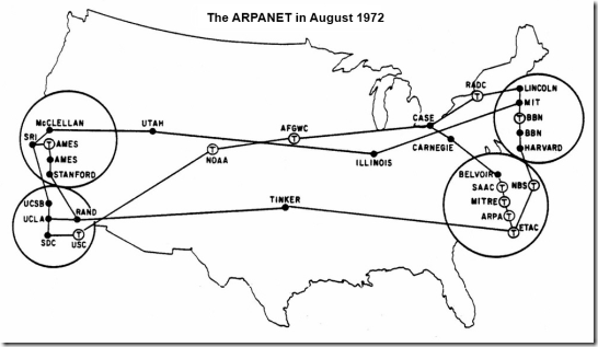 ARPANET August 1972