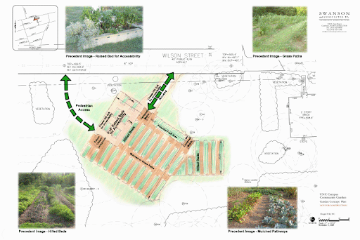 Concept Drawings for the Carolina Campus Community Garden