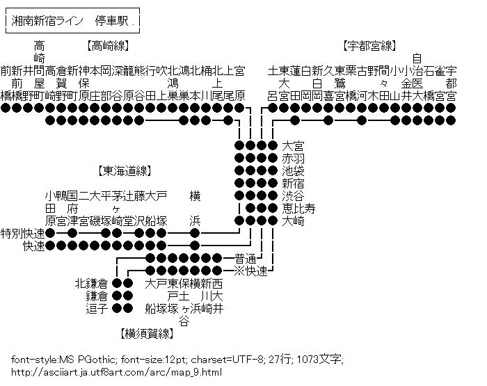 地図,関連図