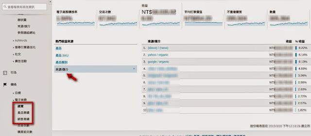 電子商務總覽與轉換率比較.jpg