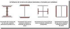 Pilares Metálicos