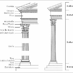 17- Estructura del orden Corintio