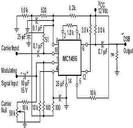 AM modulator