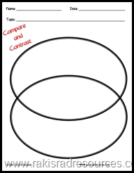 Create a venn diagram representing reversible and irreversible change using lollipops