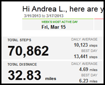Fitbit Update March 11