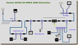 SD46204 - NMEA 2000