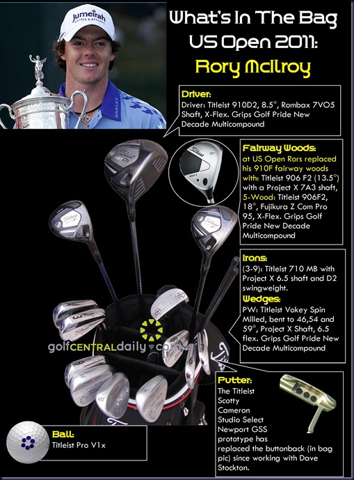 whats in the bag rory mcilroy us open 2011