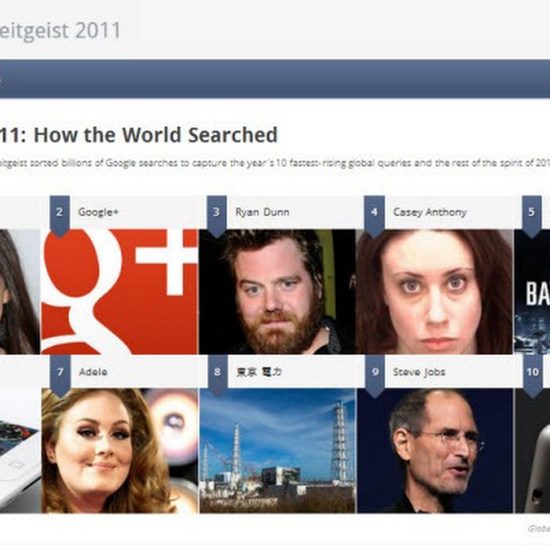 Google Zeitgeist 2011 is Out