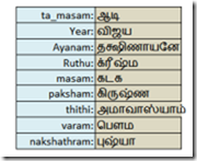 amavasya_tharpanam_sankalpam_generator_dynamic_display