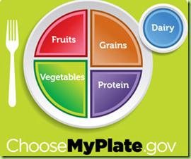 myfoodplate