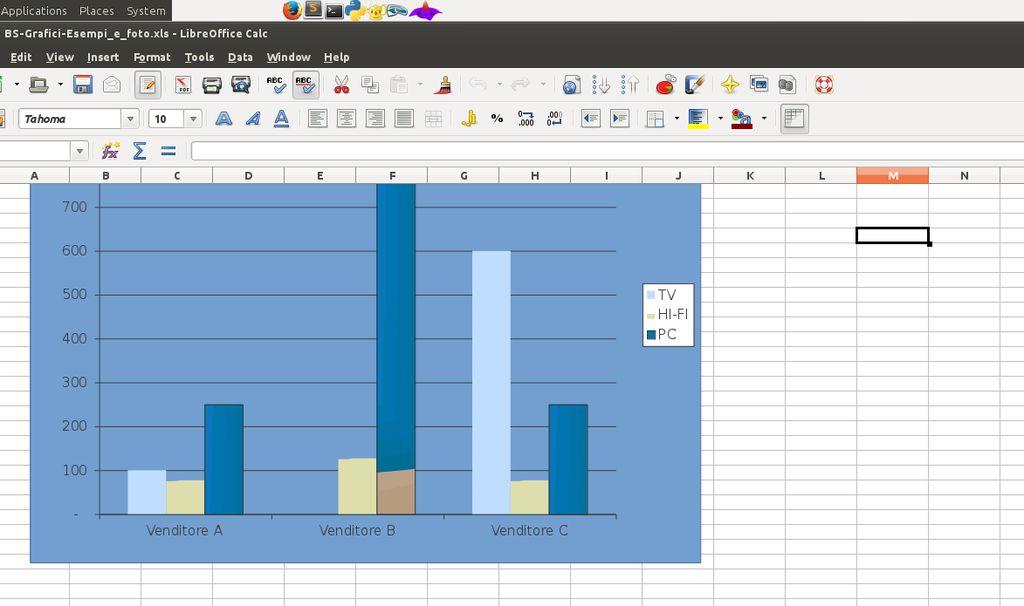 LibreOffice 4.2.3 Calc