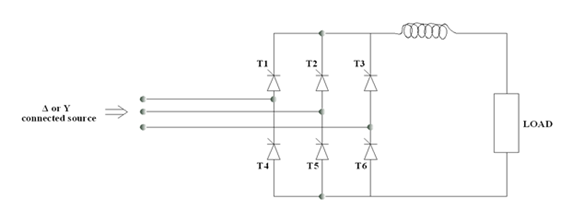 Typical 3-phase thyristor rectifier