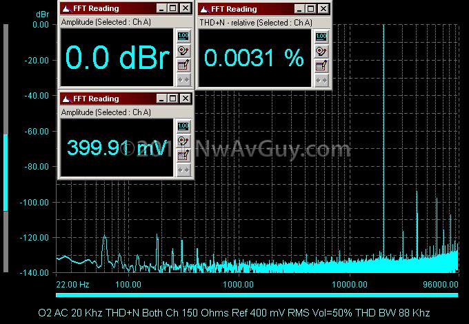 O2 AC 20 Khz THD N Both Ch 150 Ohms Ref 400 mV RMS Vol=50% THD BW 88 Khz