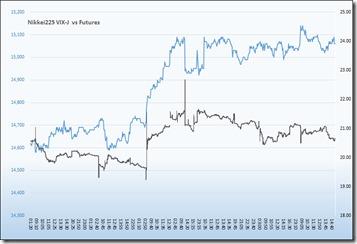 06-04-14-Chart-2