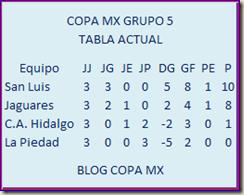 GRUPO 5 COPA MX