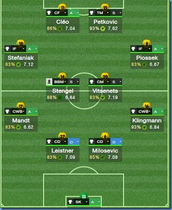 Attacking rigid tactics in FM 2014