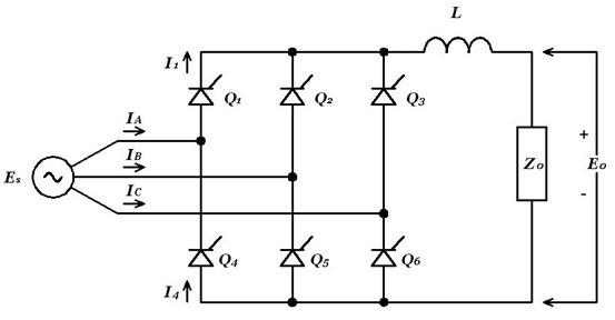 thyristor three-phase  six-pulse converter