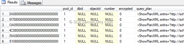 sql plan cache