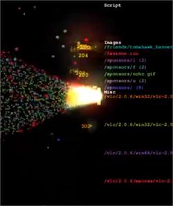Visualización de un ataque DDoS