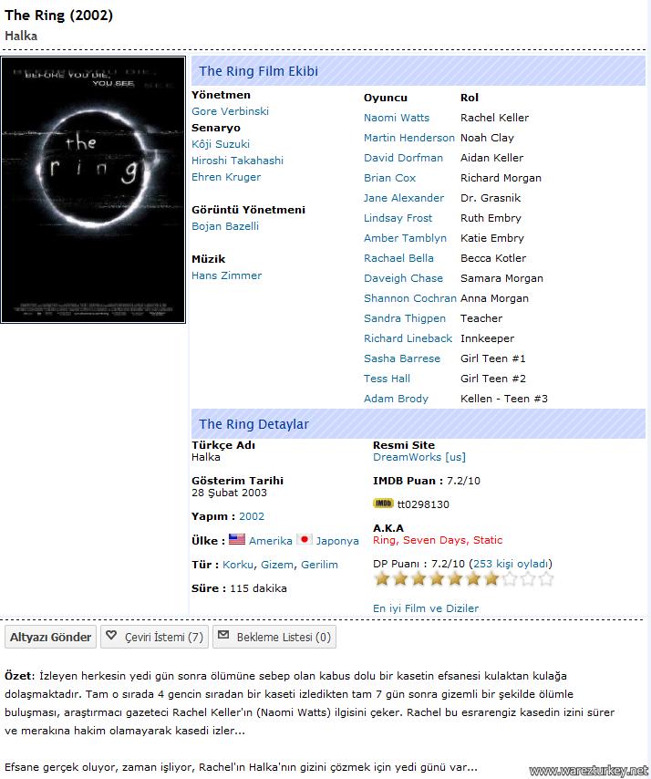 Halka 1 (The Ring 1) - 2002 Türkçe Dublaj BDRip indir