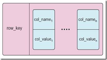 Cassandra_DataModel_CheatSheet.pdf - Adobe Reader_2013-07-03_16-03-39
