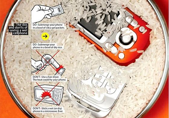 secando-celular-molhado-dicas