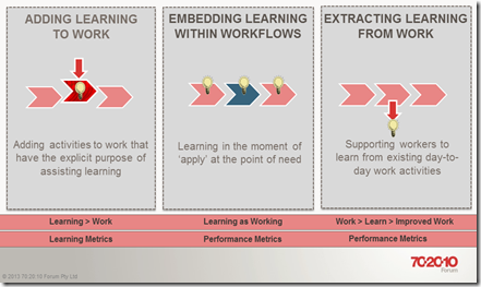 Adding-Embedding-Extracting