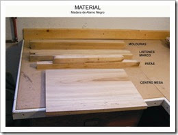 material parala mesa
