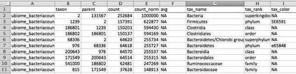Screenshot uBiome Excel CSV