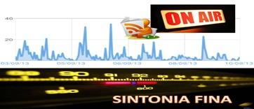 SINTONIA_FINA