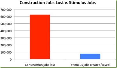 jobstlost-stimadded