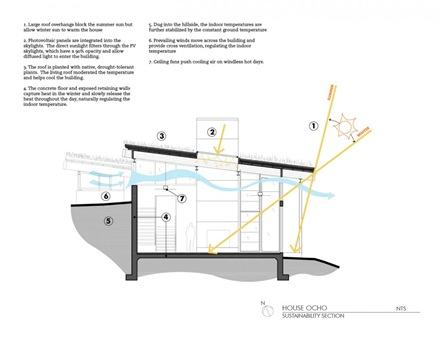 plano-casa-bioclimatica