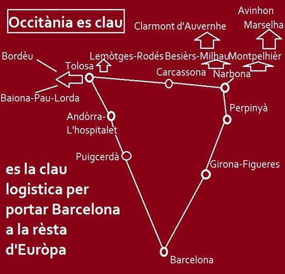 logistica pel tren a Barcelona