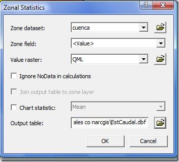 F6. Ventana Zonal Statistics