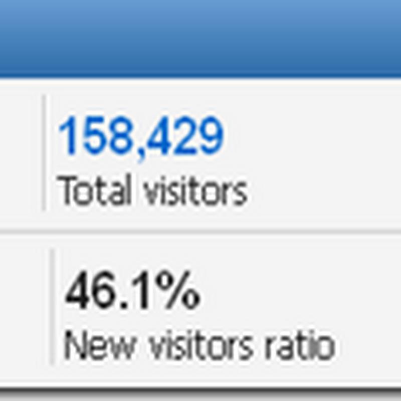 Laporan trafik 2011 dan pendapatan blog tahun ini..