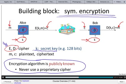 Cryptography course