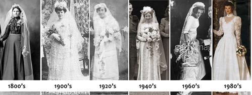 History Of Wedding Dresses On A Timeline 65