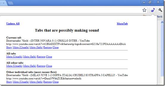 MuteTab  icona gestione audio (estensione Chrome)
