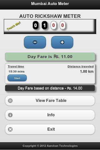 Mumbai Auto Meter