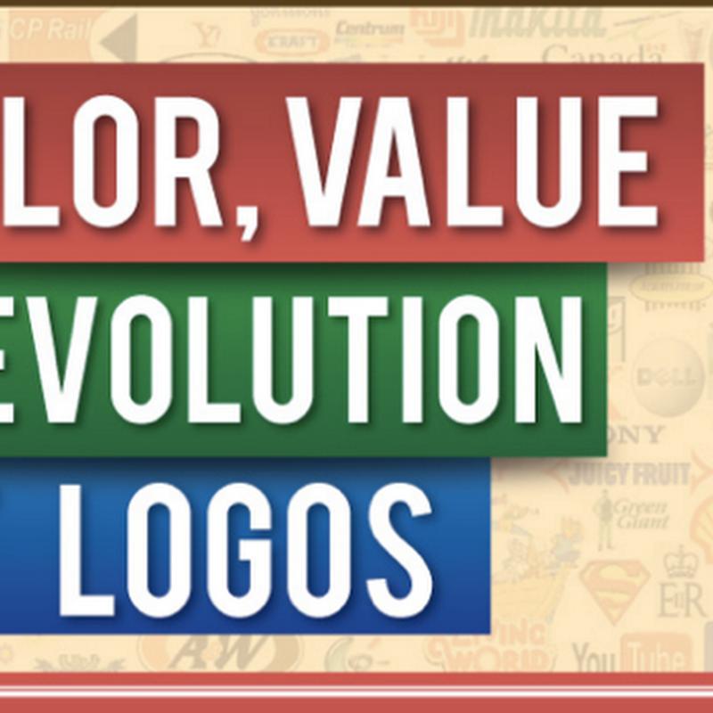 Infografía de logotipos
