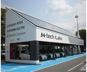 sistema-fotovoltaico-EV-smart-grid