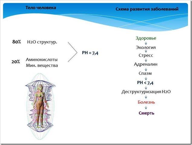 Универсальная формула Геннадия Ануфриева