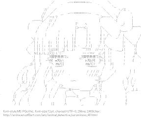 [AA]Mikogami Riko (Animal Detective Kuruminzoo)