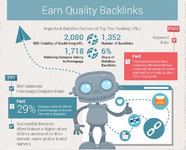 Earn Quality Backlinks.png