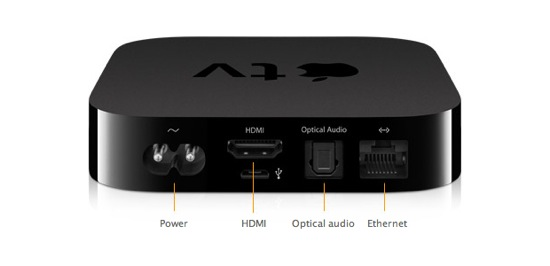 Apple TV 4 2 2